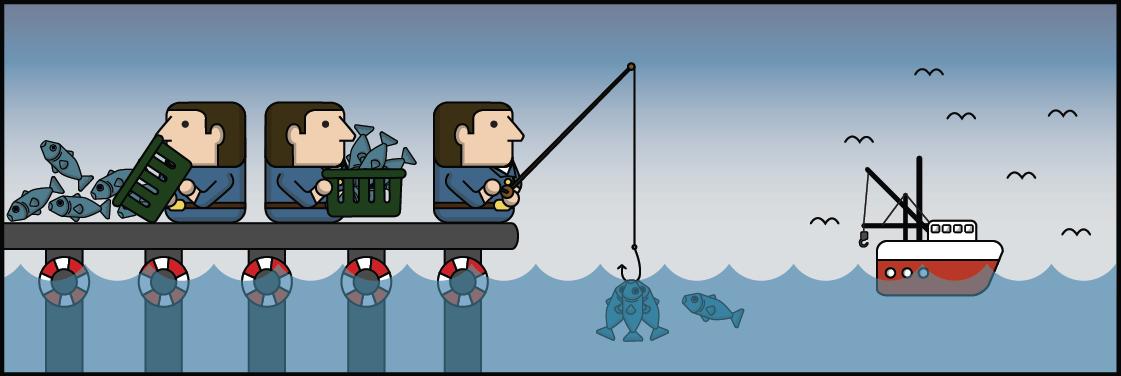 Industri Perikanan